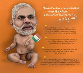 Interesting Facts About Narendra Modi .... You  May Not Want To Miss - Digital Art | Vysakh Sidharth | Touchtalent