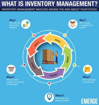 Inventory Management Software - Fashion | Tiffany Garcia | Touchtalent