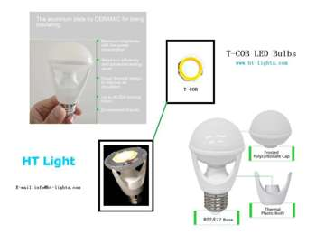LED Lighting Warranty Policy Htlight - Design | Vincent Dizzou | Touchtalent